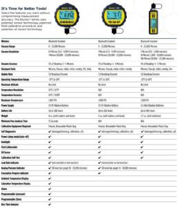 BluVac Comparison
